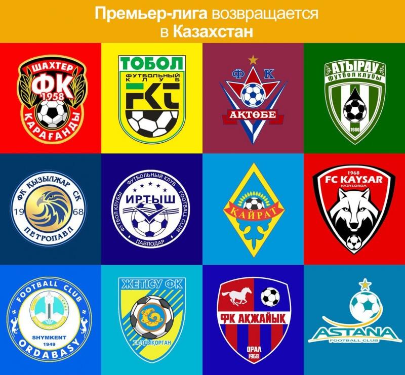 Футбол, тек қана футбол!: ҚПЛ-2018. Маусымалды болжам