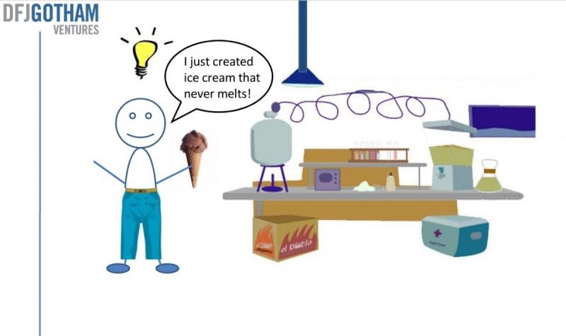 Оcылай екен...: Венчурлық капитал. Экономиканы әліп деп танымайтындарға арналған анимациялық фильм