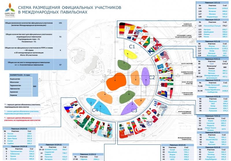 Блог - rakisheva: #EXPO2017: ЭКСПО АЛАҢЫНА БАРАТЫНДАР ҮШІН НҰСҚАУЛЫҚ