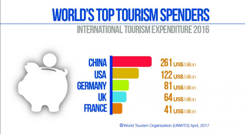 Блог - rakisheva: Қытай мен Қазақстан туризм саласын кеңейтпек