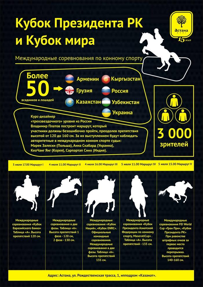 Инфографика: Ат спорты - инфографика