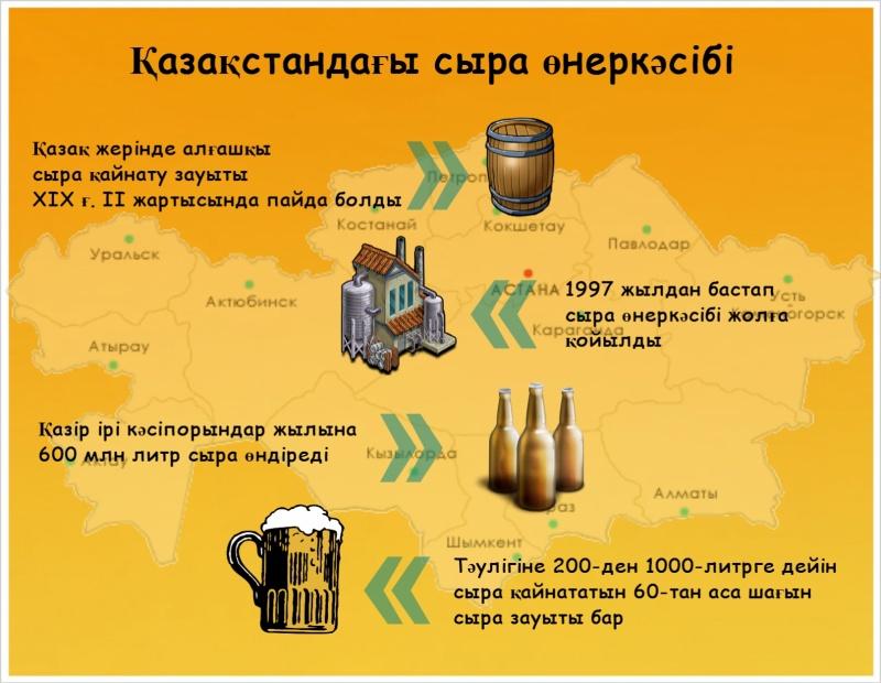 Блог - aikarakoz: Инфографика. Сыра
