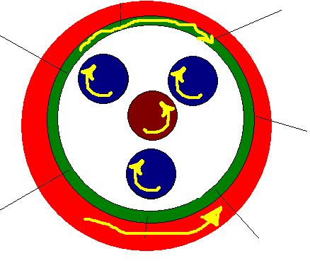 Блог - zholantai: Әрқалай жағдайларға мидың берген 5 жауабы