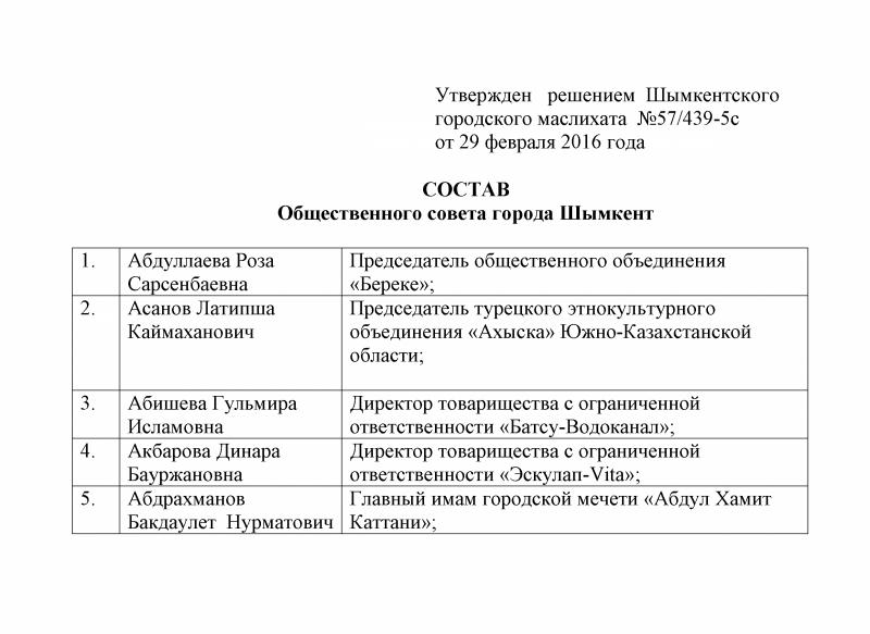 Ал сол кезде...: Шымкентте жолақыны 70 теңгеге қымбаттатуды қолдап дауыс бергендердің тізімі