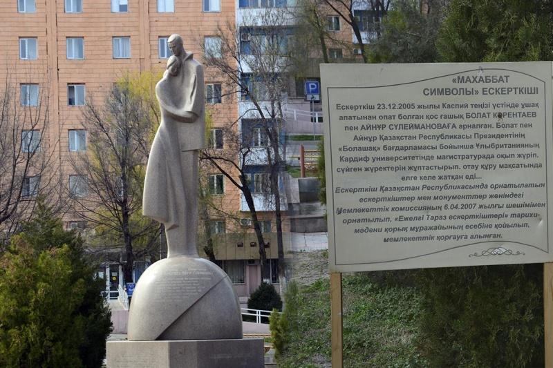 Блог - FarhadAbzhapparov: Мен тамашалаған Тараз! (Тарих)