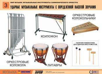 Блог - IShyrak: Музыкалық аспаптар