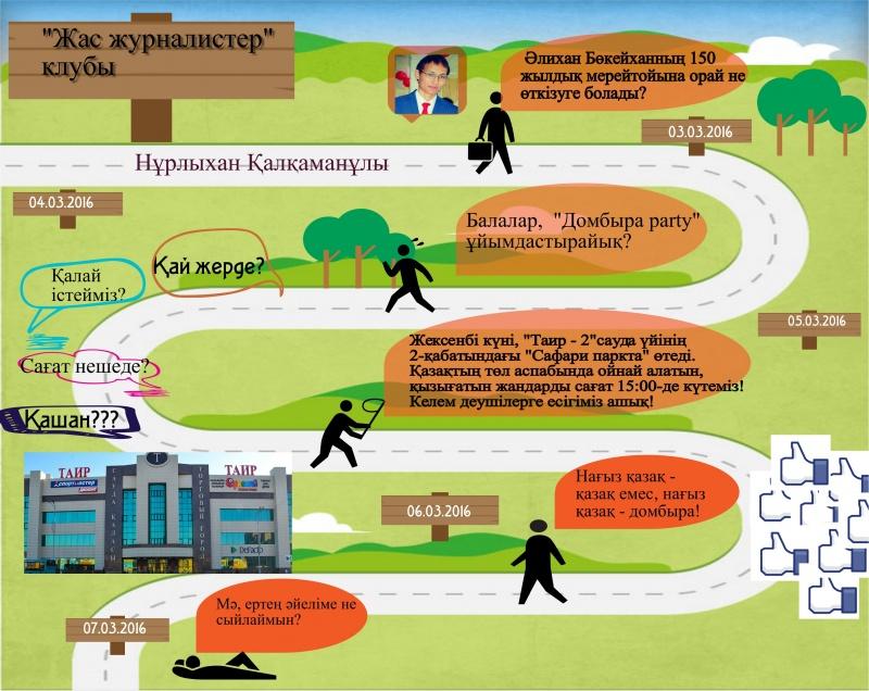Блог - DinaAbdigalieva: Қарағандыда «Домбыра party» өтті